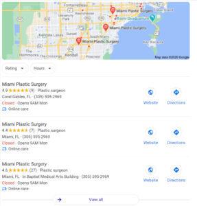 digital marketing for plastic surgeons